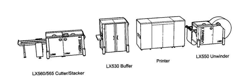 Lasermax LX530 Buffer