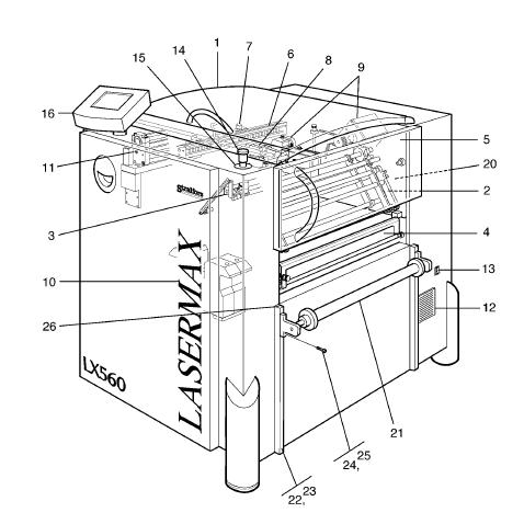 Lasermax LX560